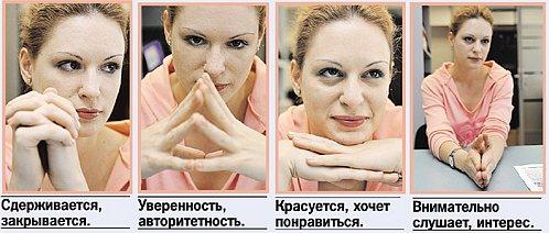 мимика, жесты, чтение языка тела