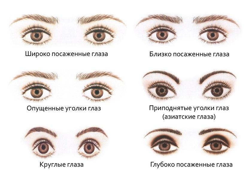 Учимся читать по глазам