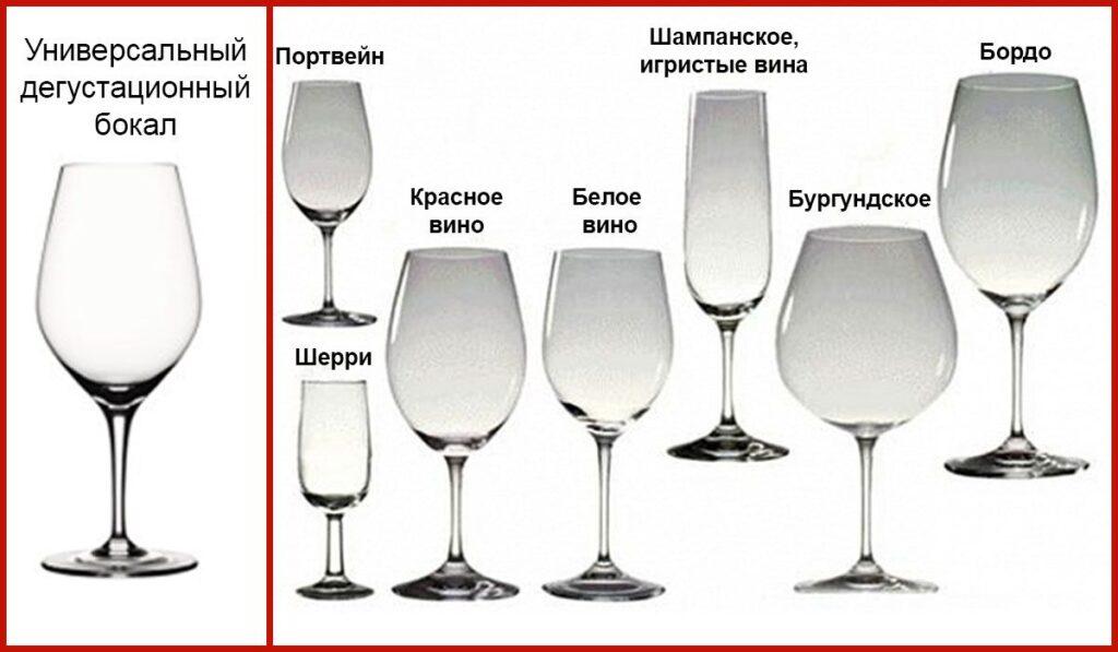 сценарий винной вечерки